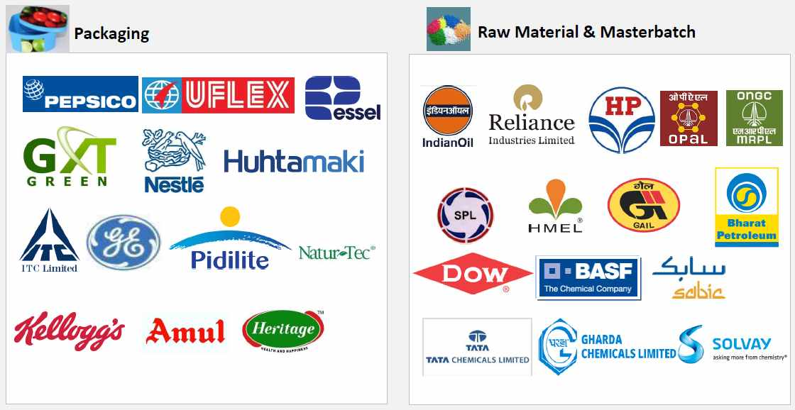 LEADING PLACEMENT PARTNERS INFORMATION 2