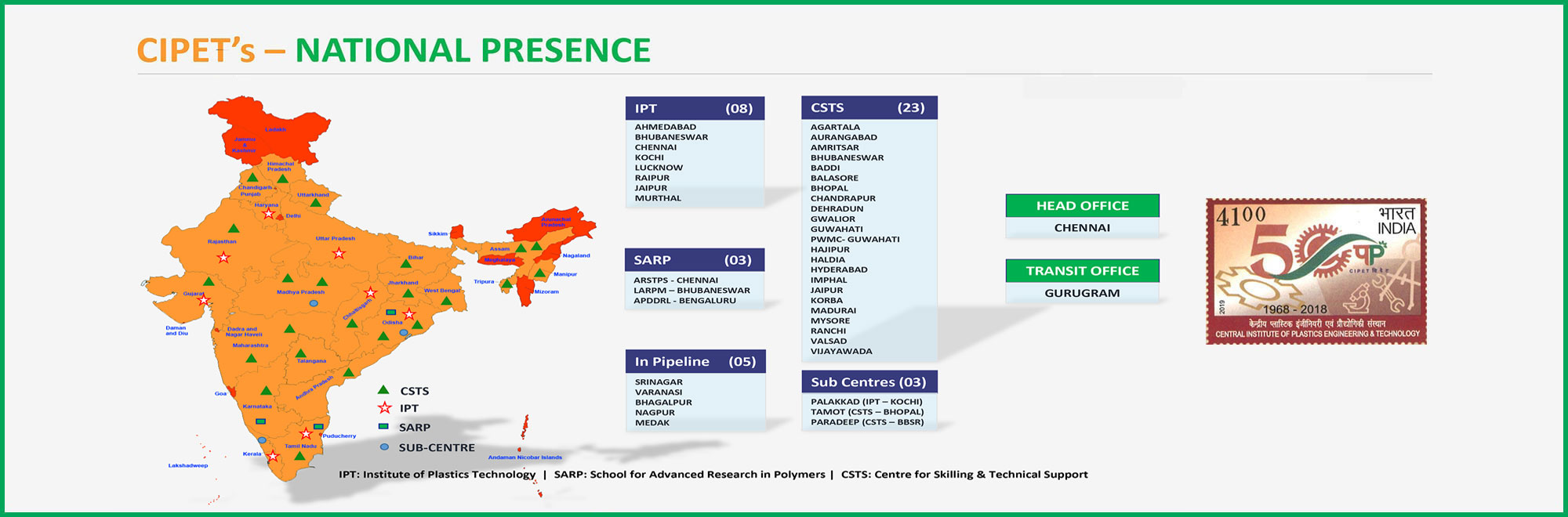 CIPET's - NATIONAL PRESENCE